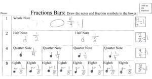 A worksheet from the Academic Music curriculum showing a student's drawings of musical notes next to their equivalent fraction symbols,